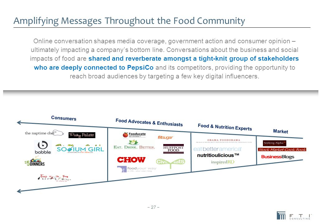 Amplifying Messages Throughout the Food Community