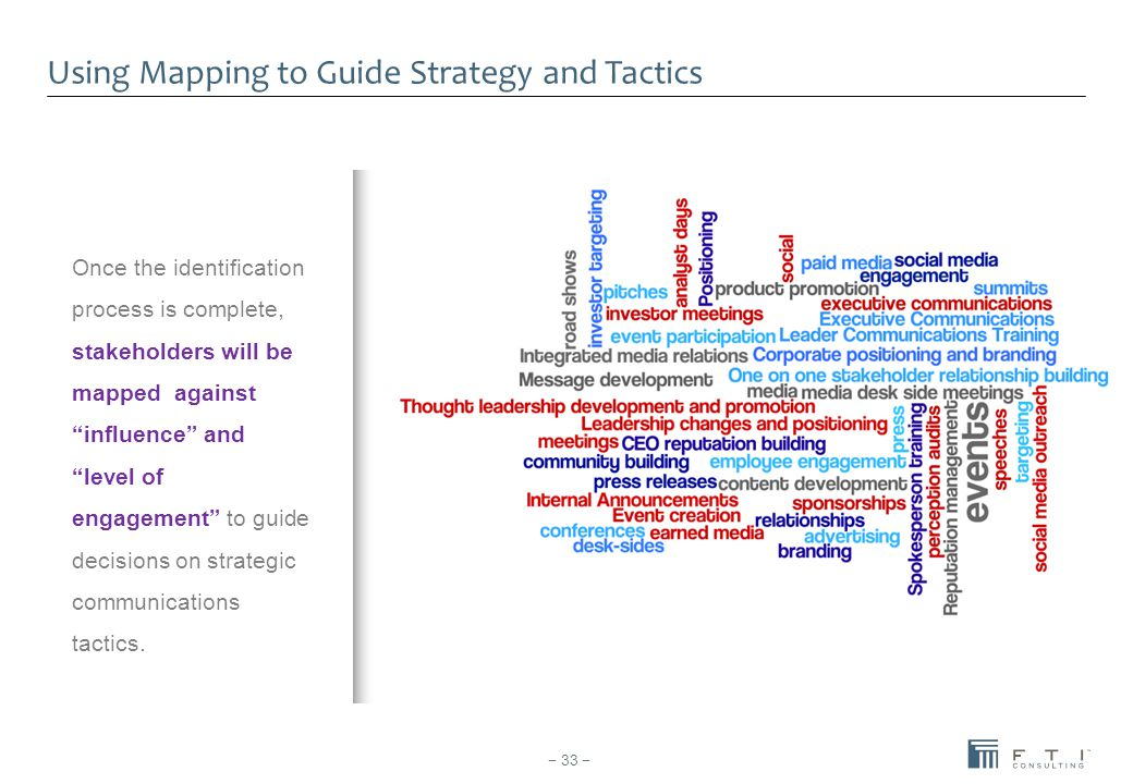 Using Mapping to Guide Strategy and Tactics