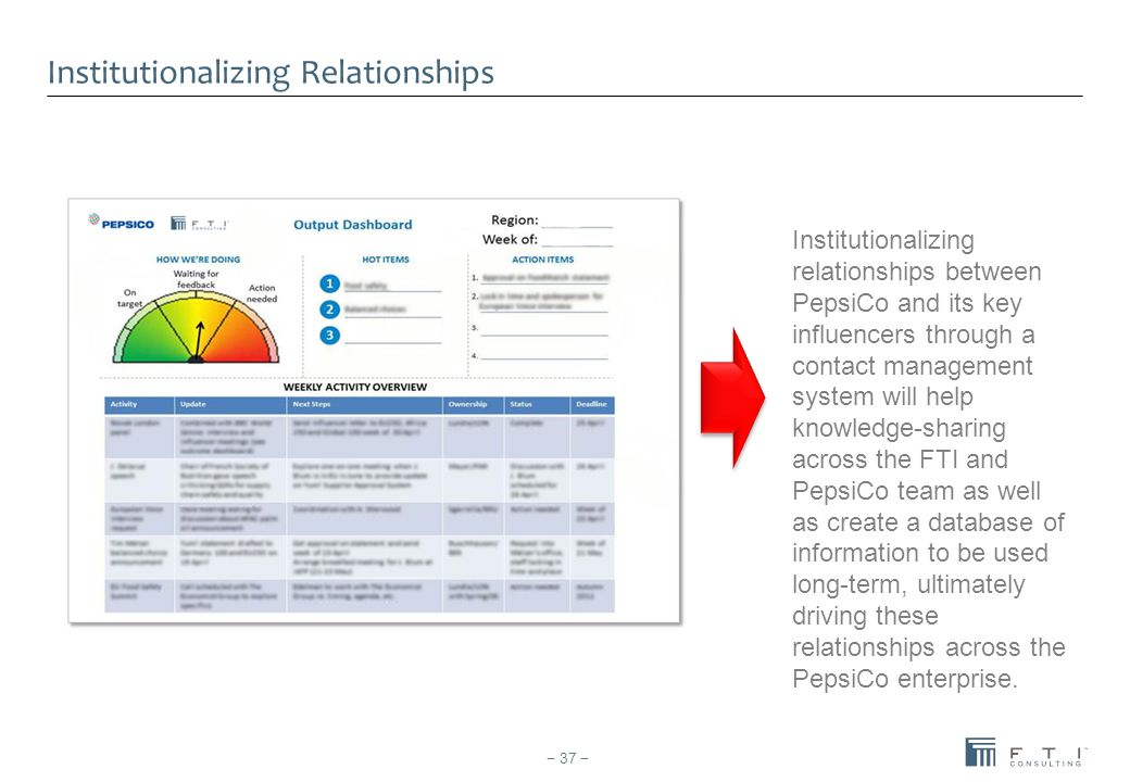 Institutionalizing Relationships