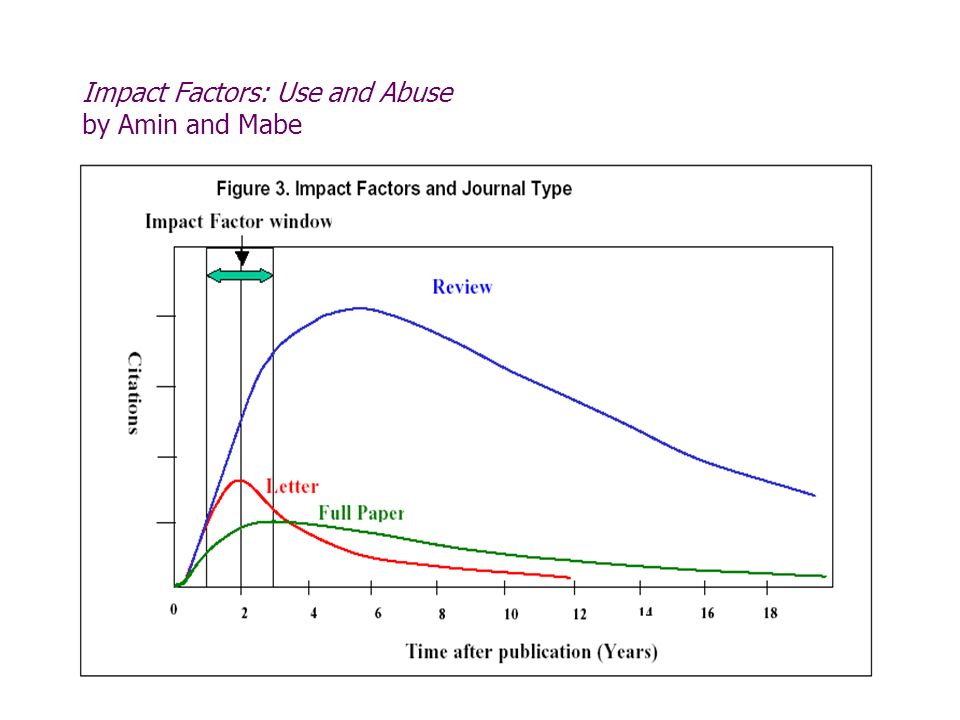 Impact Factors: Use and Abuse by Amin and Mabe