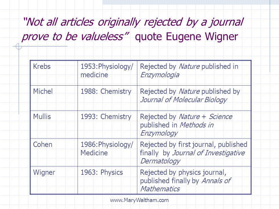 Not all articles originally rejected by a journal prove to be valueless quote Eugene Wigner