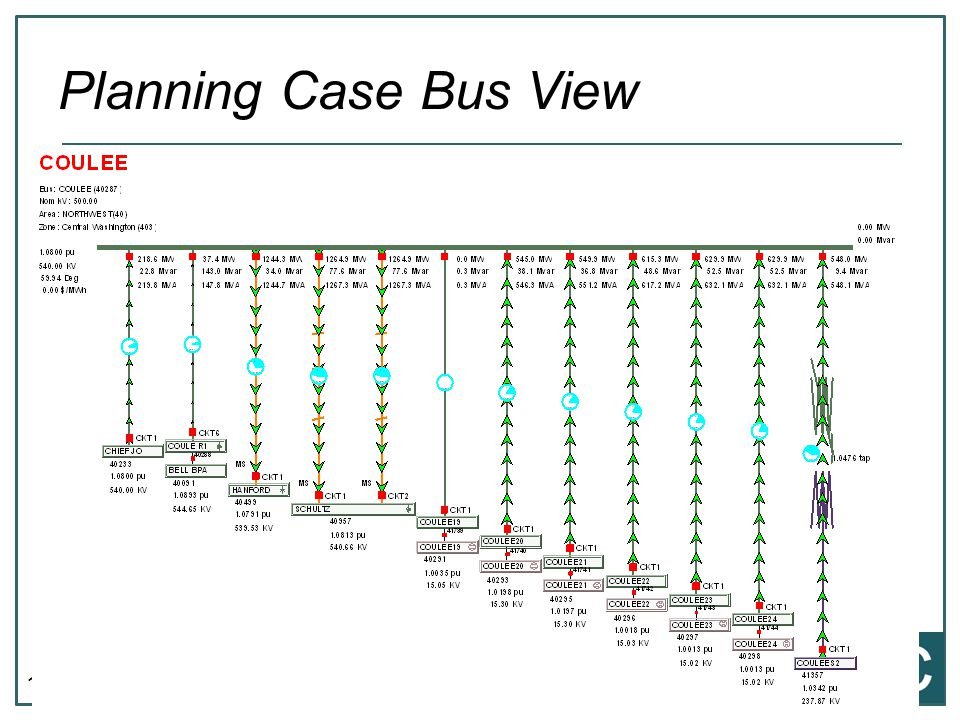 Planning Case Bus View