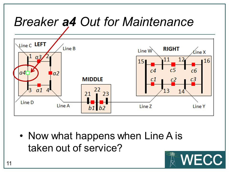 Breaker a4 Out for Maintenance