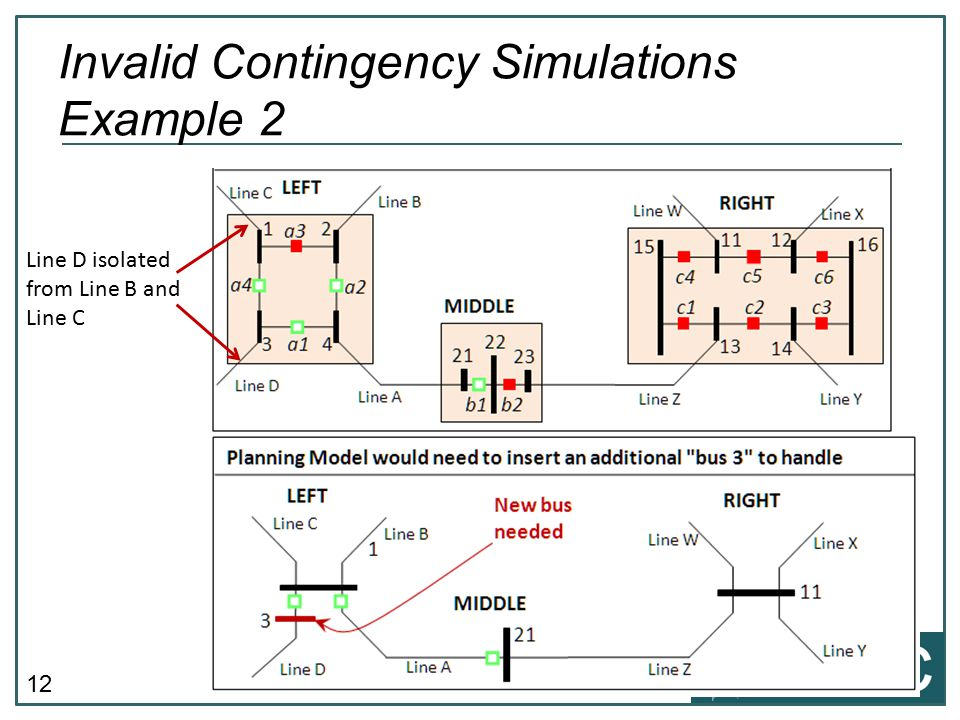 Invalid Contingency Simulations Example 2