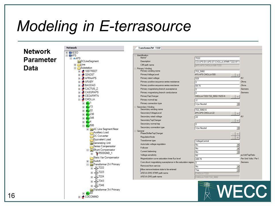 Modeling in E-terrasource