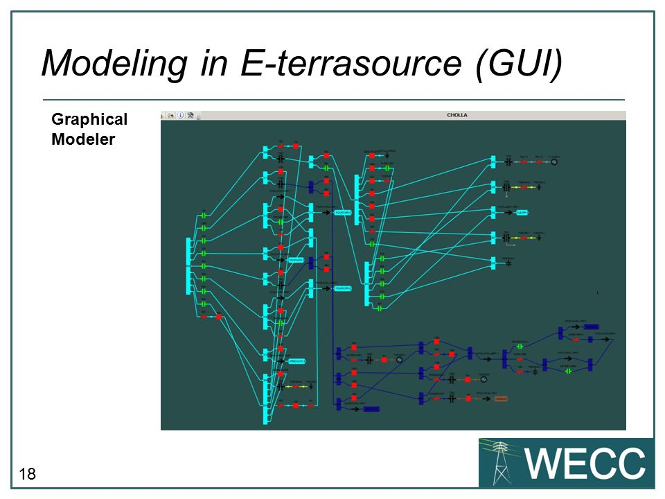 Modeling in E-terrasource (GUI)