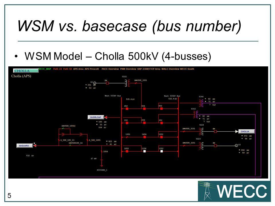 WSM vs. basecase (bus number)