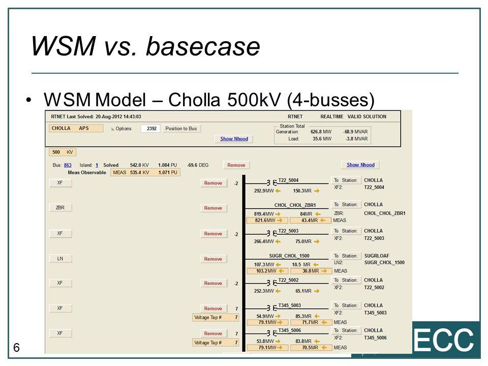 WSM vs. basecase WSM Model – Cholla 500kV (4-busses)