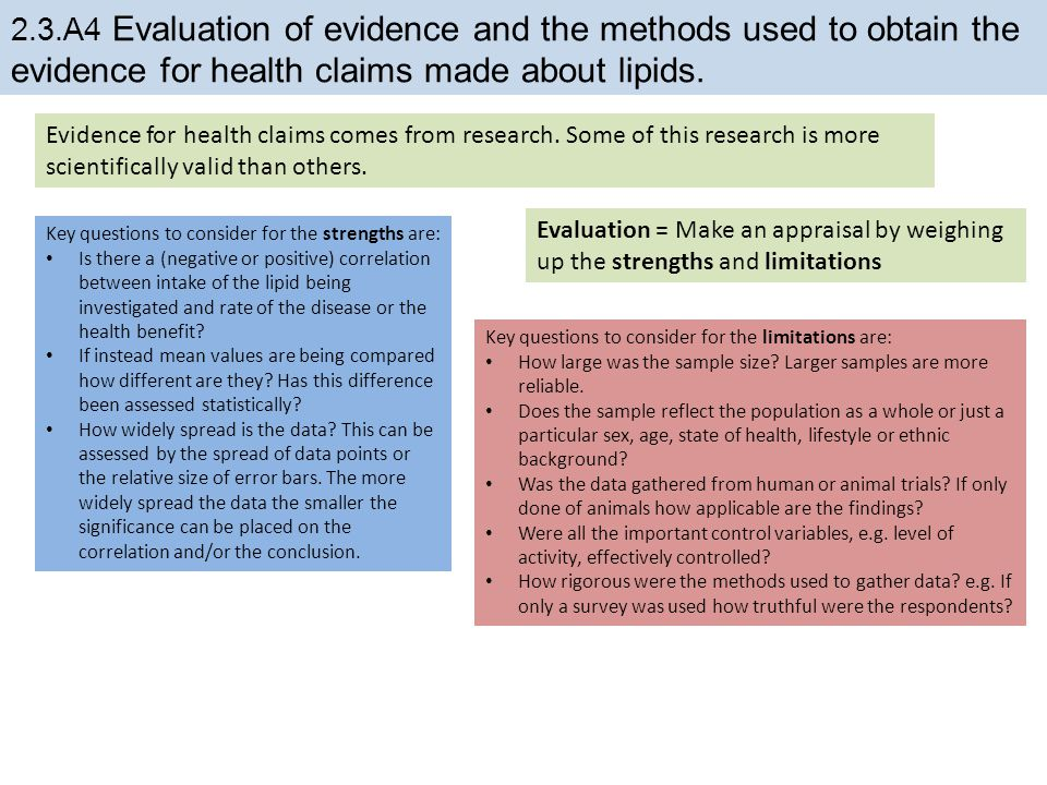 2.3.A4 Evaluation of evidence and the methods used to obtain the evidence for health claims made about lipids.