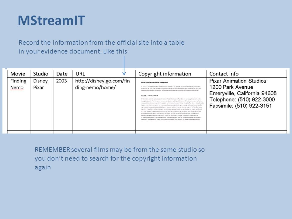 Record the information from the official site into a table in your evidence document. Like this