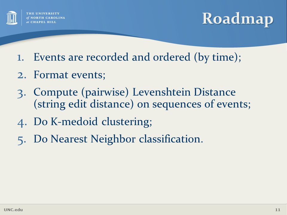 Roadmap Events are recorded and ordered (by time); Format events;