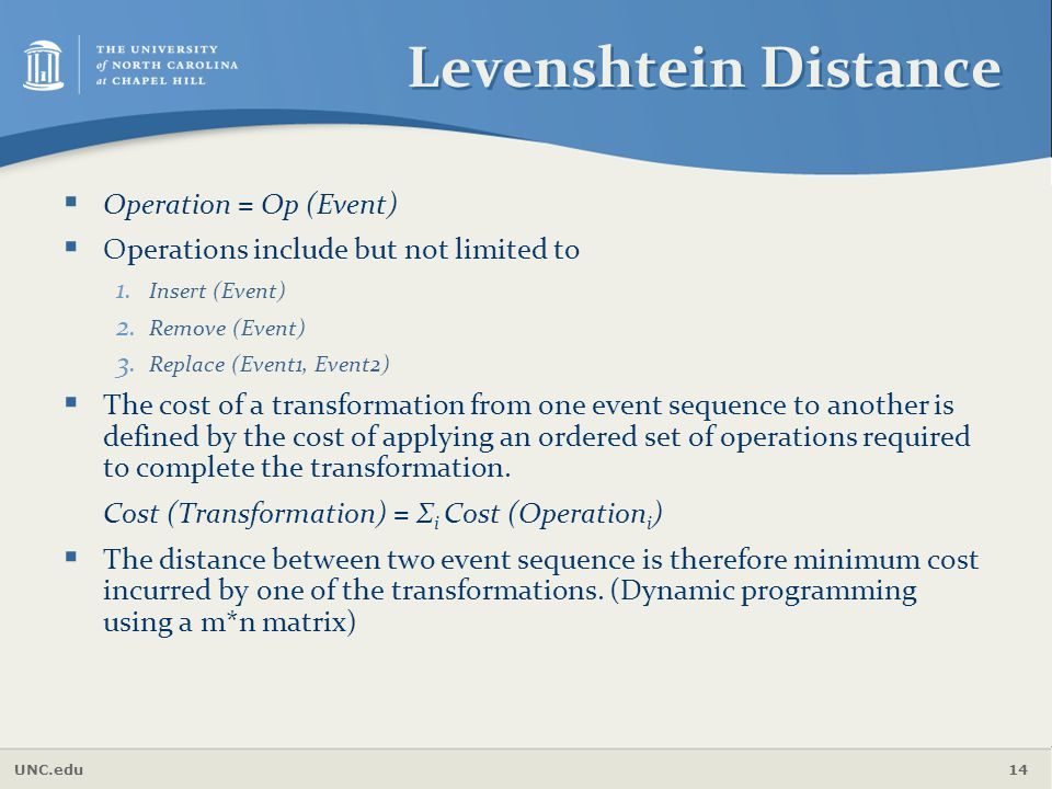 Levenshtein Distance Operation = Op (Event)