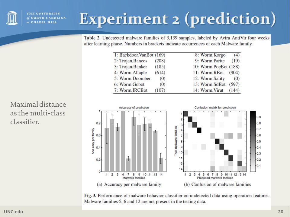 Experiment 2 (prediction)