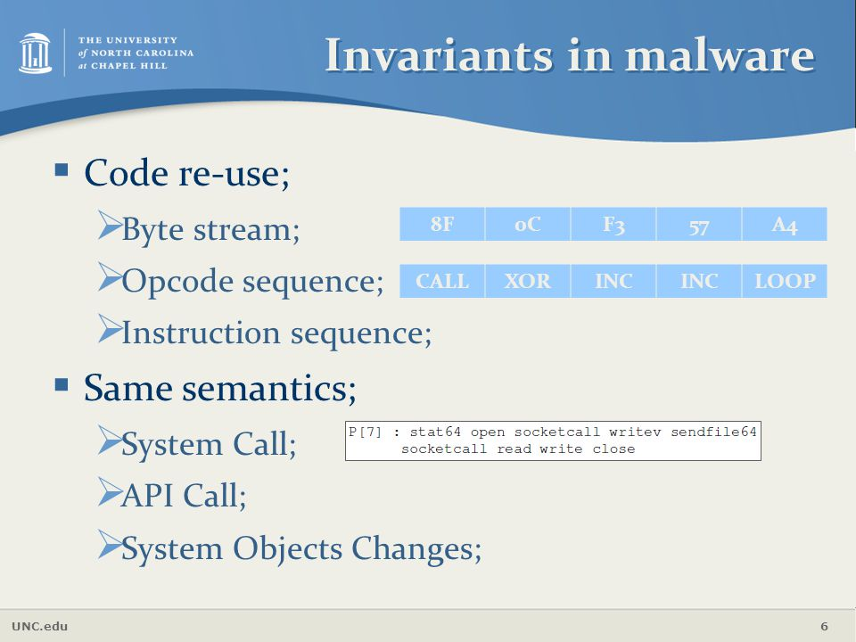 Invariants in malware Code re-use; Same semantics; Byte stream;