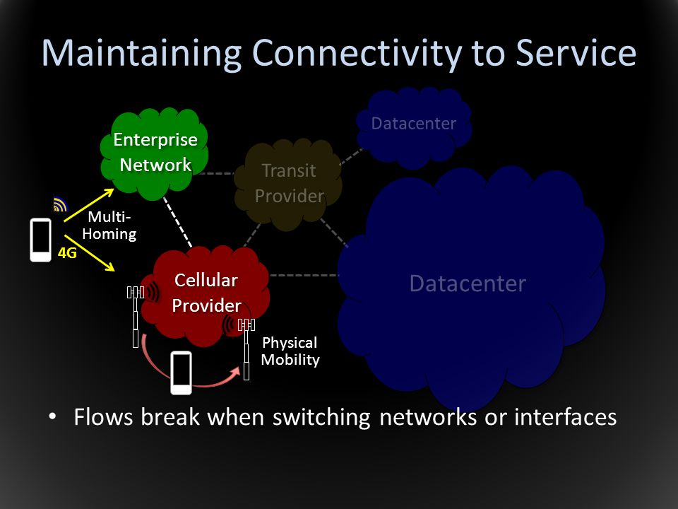 Maintaining Connectivity to Service