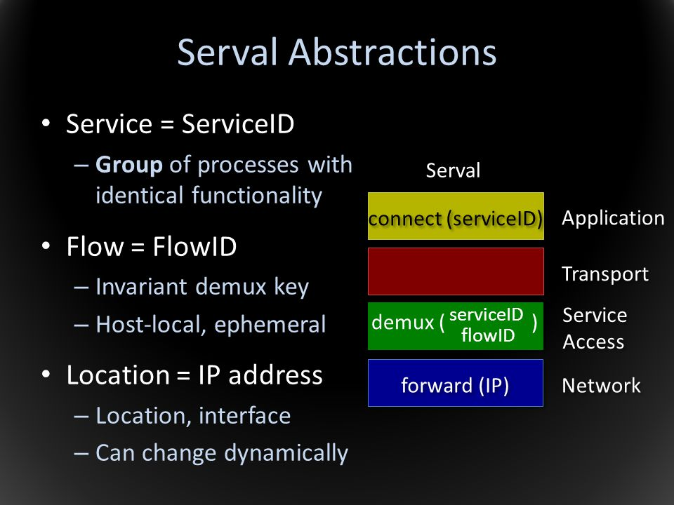 Serval Abstractions Service = ServiceID Flow = FlowID
