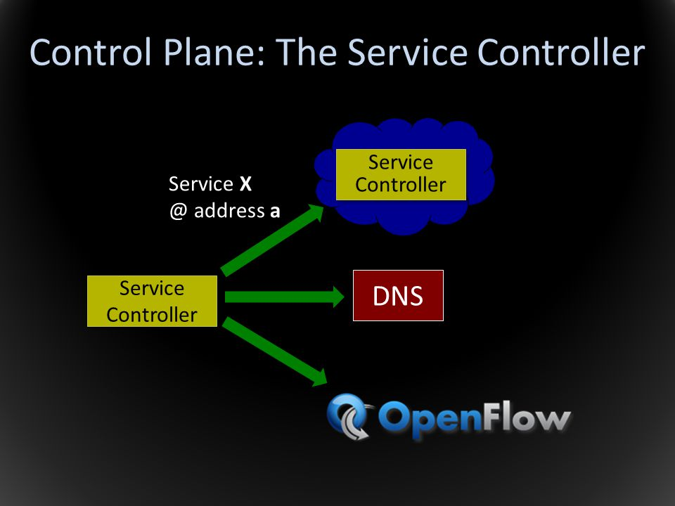Control Plane: The Service Controller