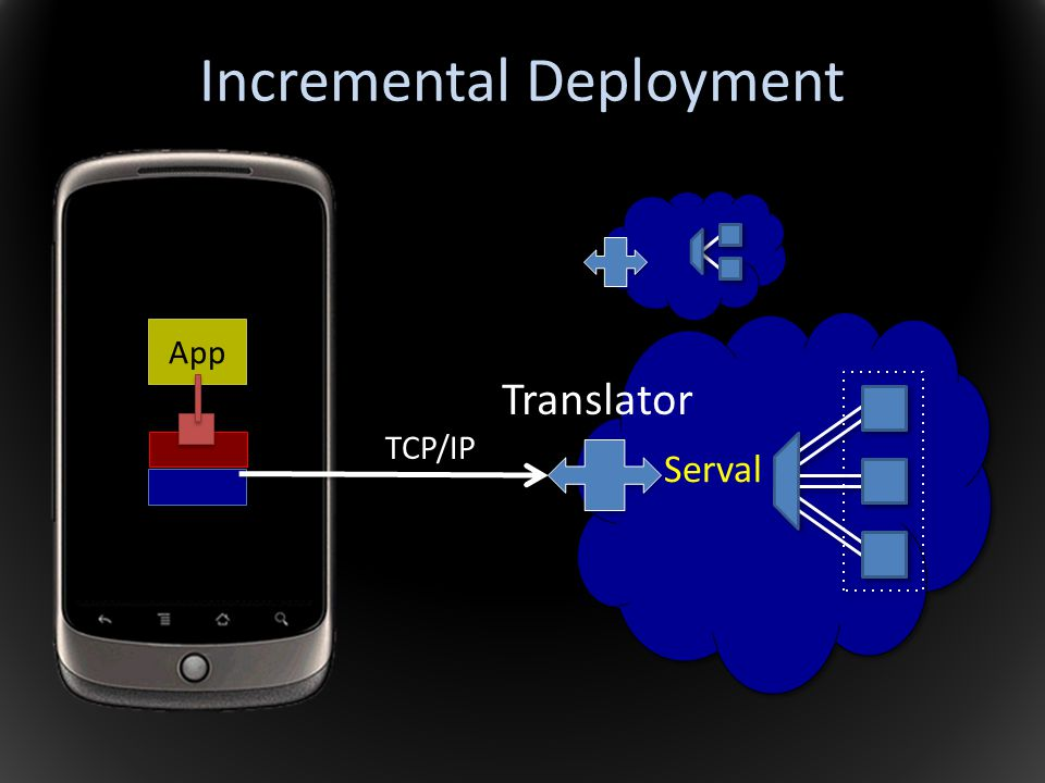 Incremental Deployment