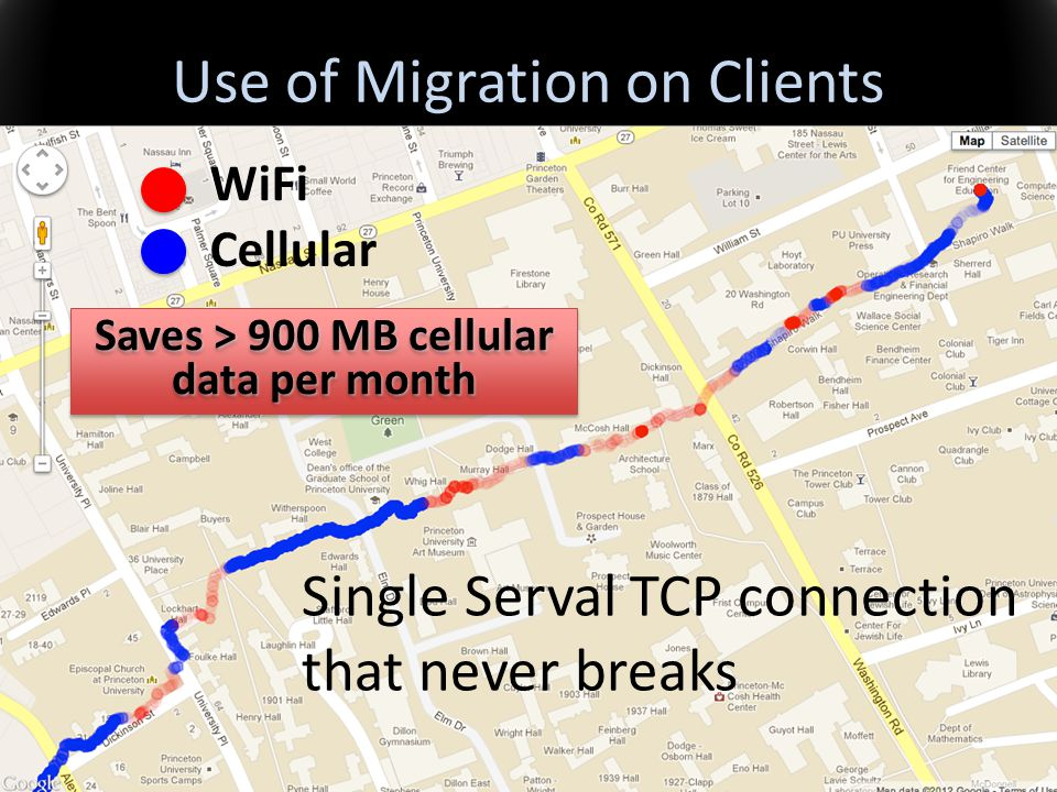 Use of Migration on Clients