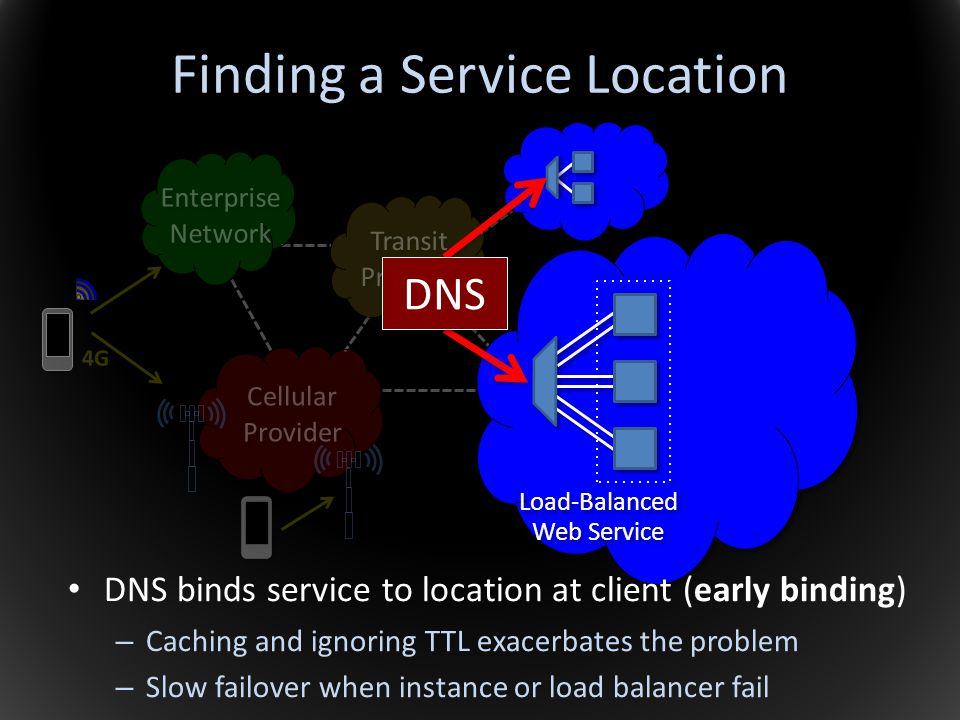 Finding a Service Location
