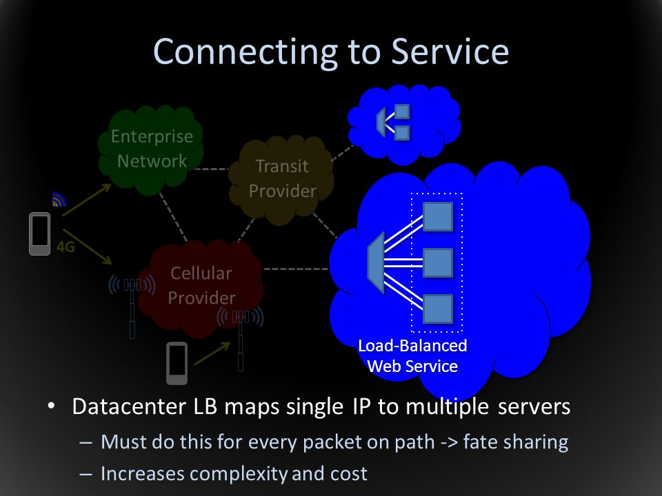 Connecting to Service Datacenter LB maps single IP to multiple servers
