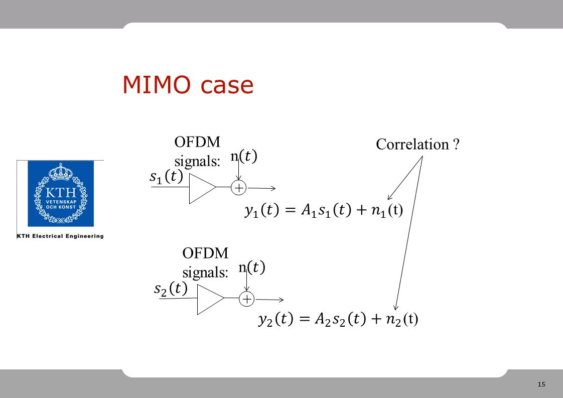 MIMO case OFDM signals: Correlation n 𝑡 𝑠 1 𝑡 +