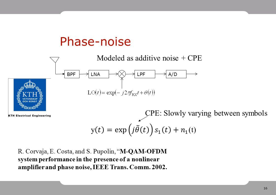 Phase-noise Modeled as additive noise + CPE