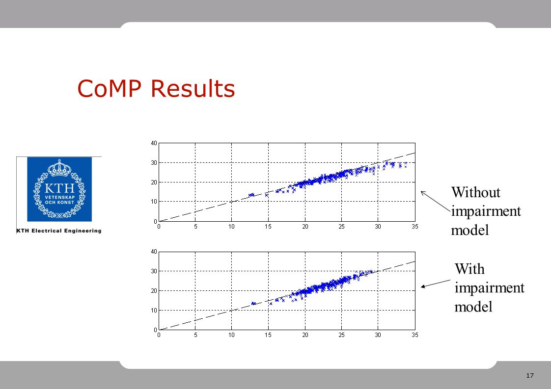 CoMP Results Without impairment model With impairment model