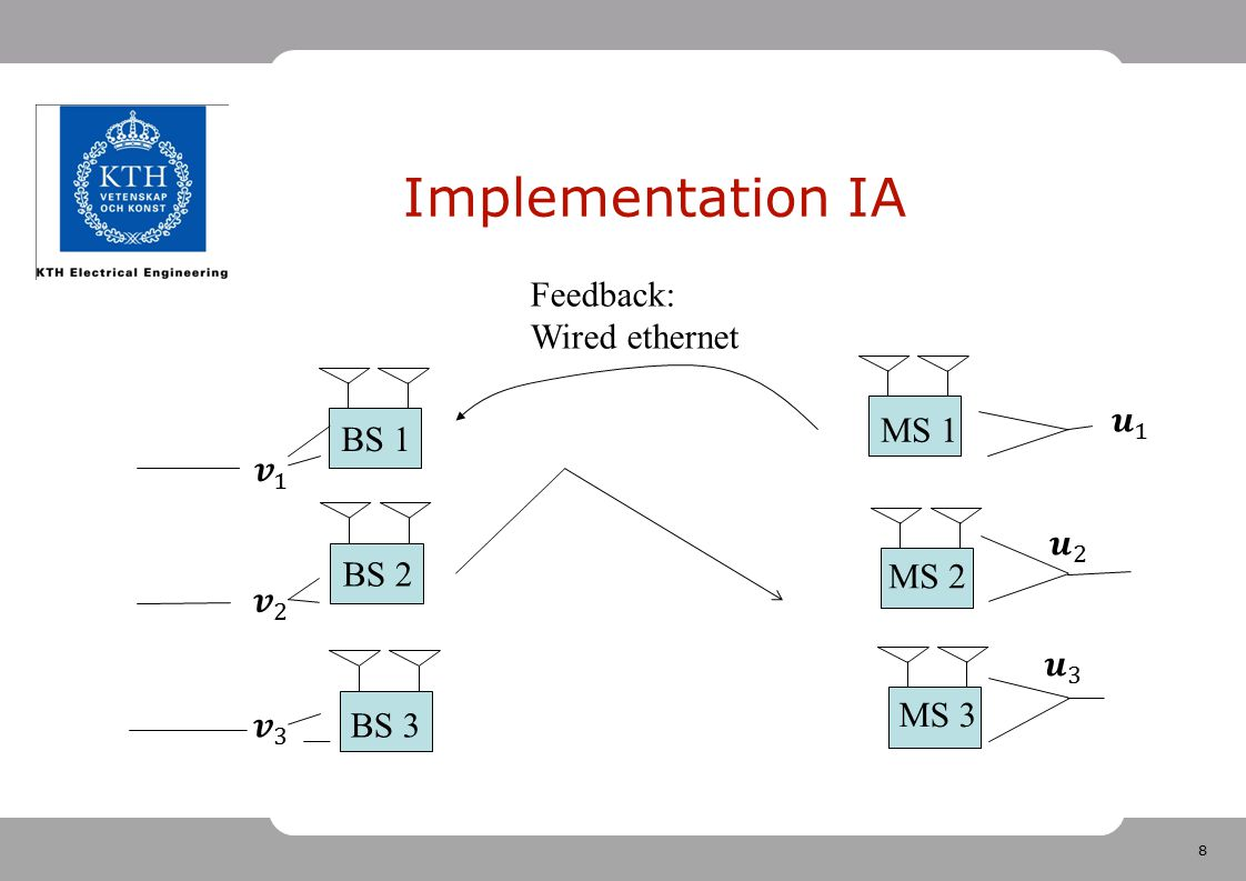Implementation IA Feedback: Wired ethernet 𝒖 1 MS 1 BS 1 𝒗 1 𝒖 2 BS 2