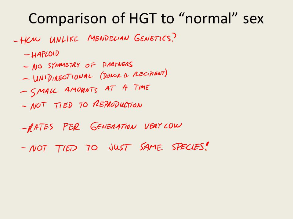 Comparison of HGT to normal sex