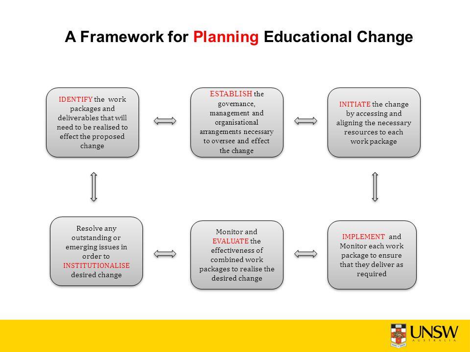 A Framework for Planning Educational Change