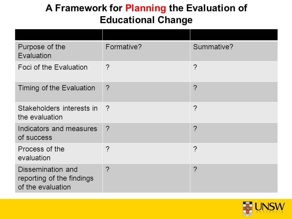 A Framework for Planning the Evaluation of Educational Change