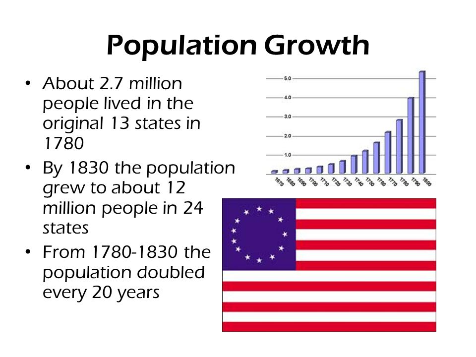 Population Growth About 2.7 million people lived in the original 13 states in 1780.