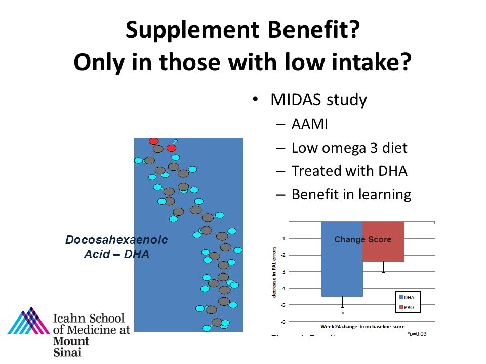 Supplement Benefit Only in those with low intake