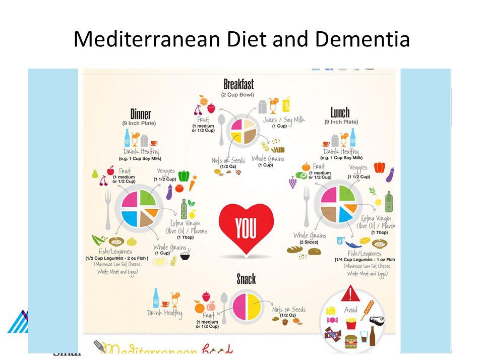 Mediterranean Diet and Dementia