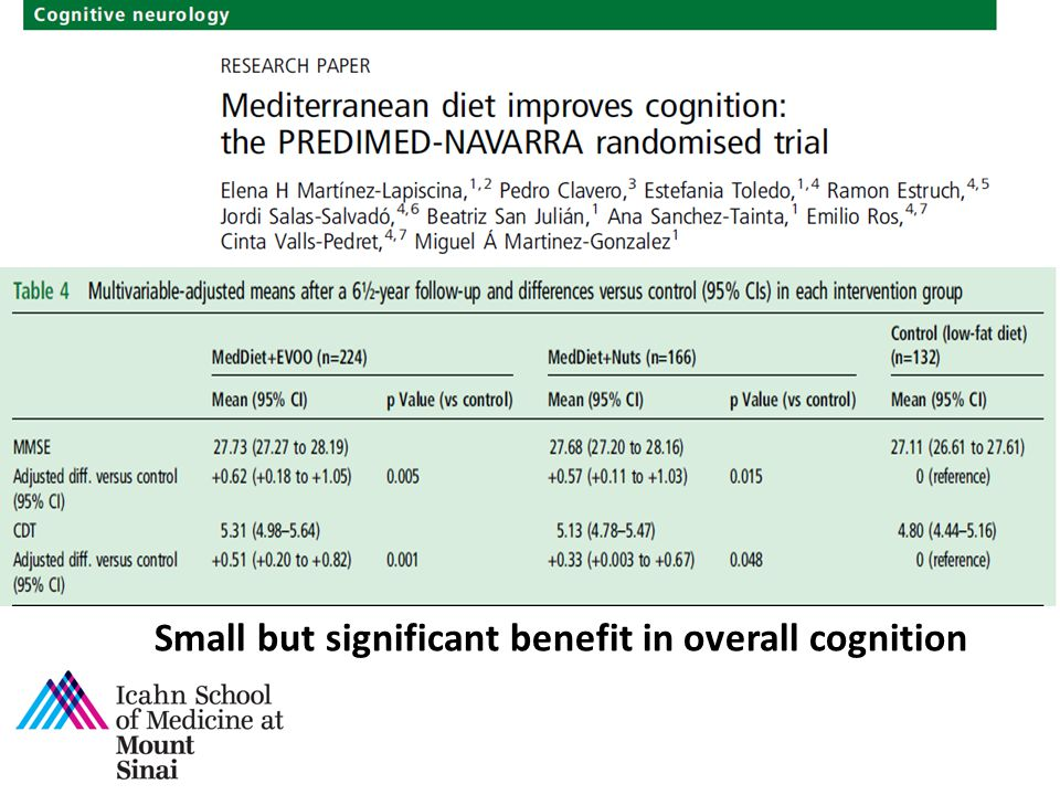 Small but significant benefit in overall cognition