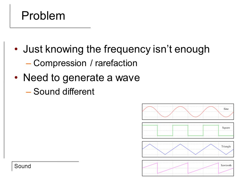 Problem Just knowing the frequency isn't enough