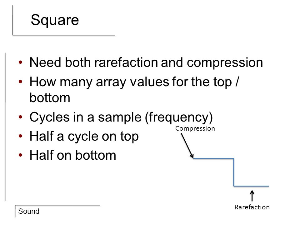 Square Need both rarefaction and compression