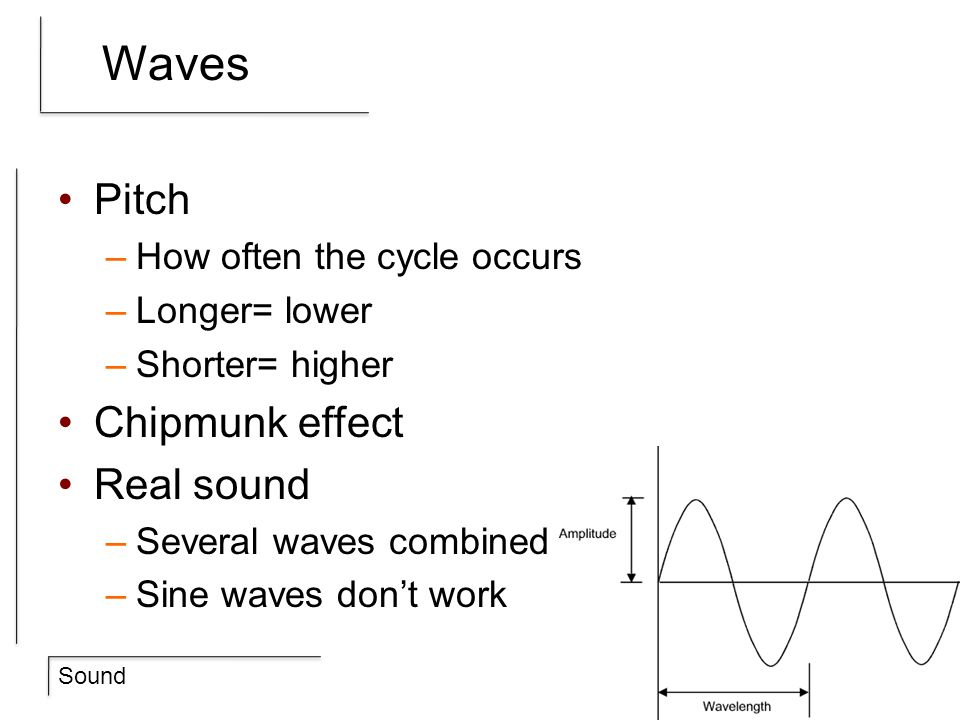 Waves Pitch Chipmunk effect Real sound How often the cycle occurs