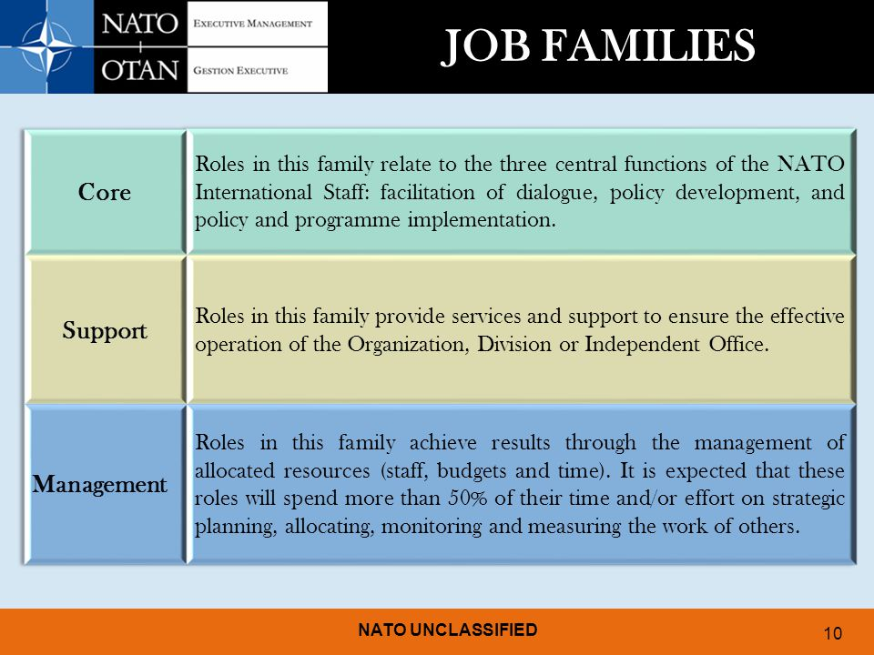 JOB FAMILIES Core Support Management