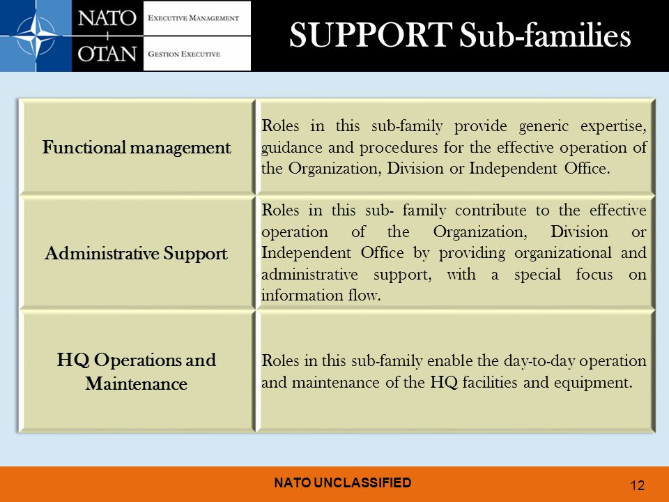 SUPPORT Sub-families Functional management Administrative Support