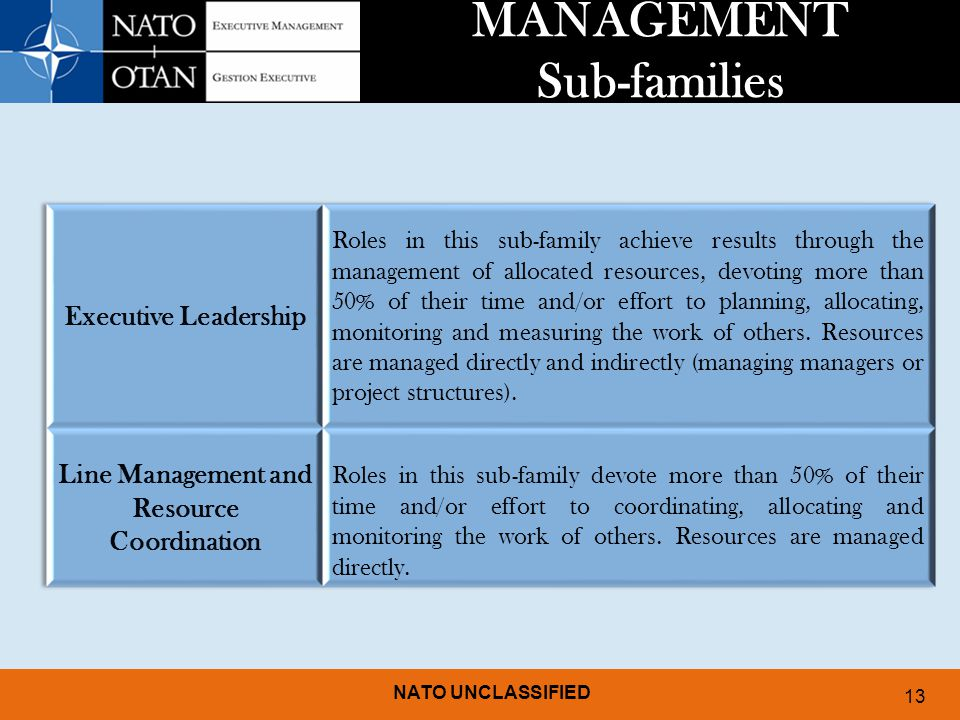 MANAGEMENT Sub-families