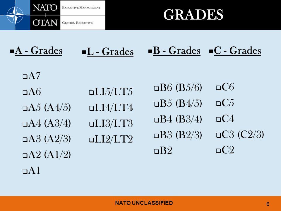 GRADES A7 A6 A5 (A4/5) A4 (A3/4) A3 (A2/3) A2 (A1/2) A1 A - Grades