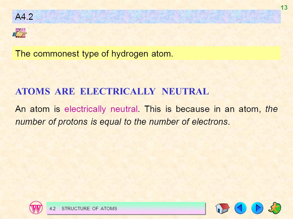 ATOMS ARE ELECTRICALLY NEUTRAL