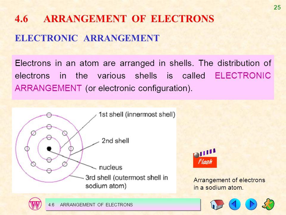 4.6 ARRANGEMENT OF ELECTRONS