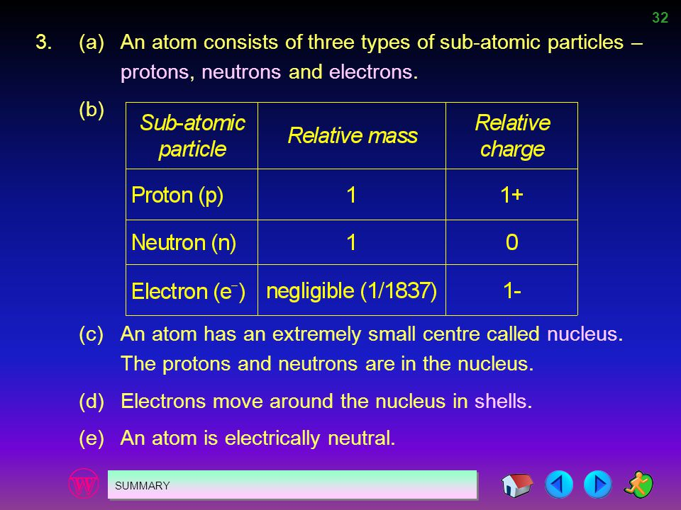 (d) Electrons move around the nucleus in shells.