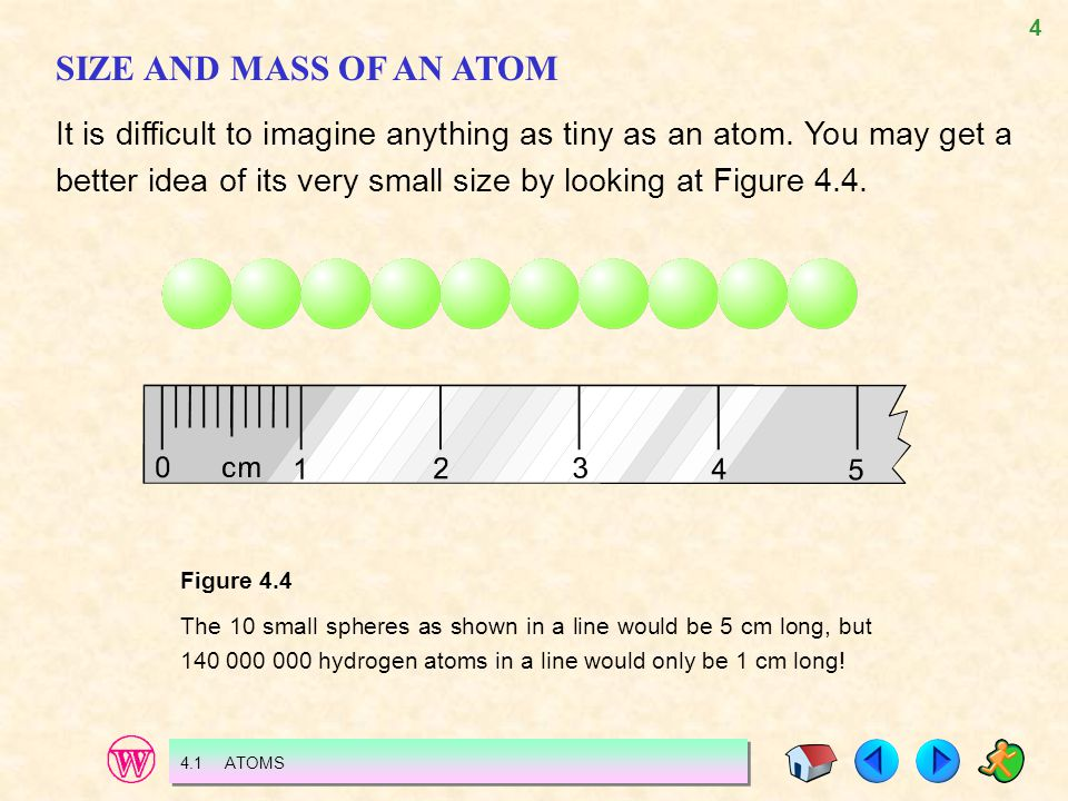 SIZE AND MASS OF AN ATOM
