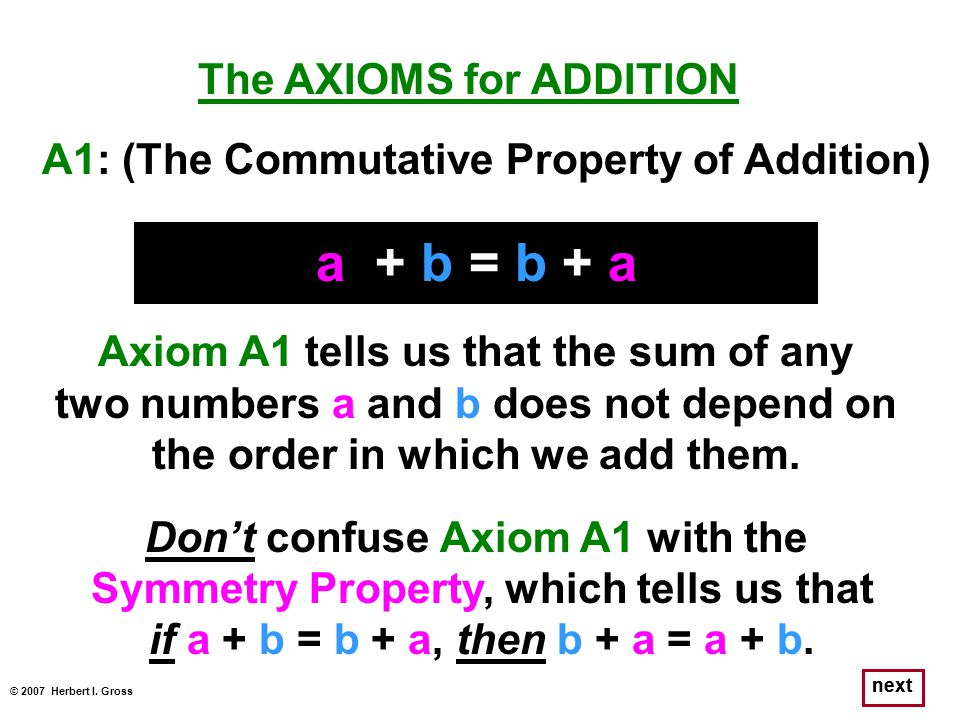 a + b = b + a The AXIOMS for ADDITION