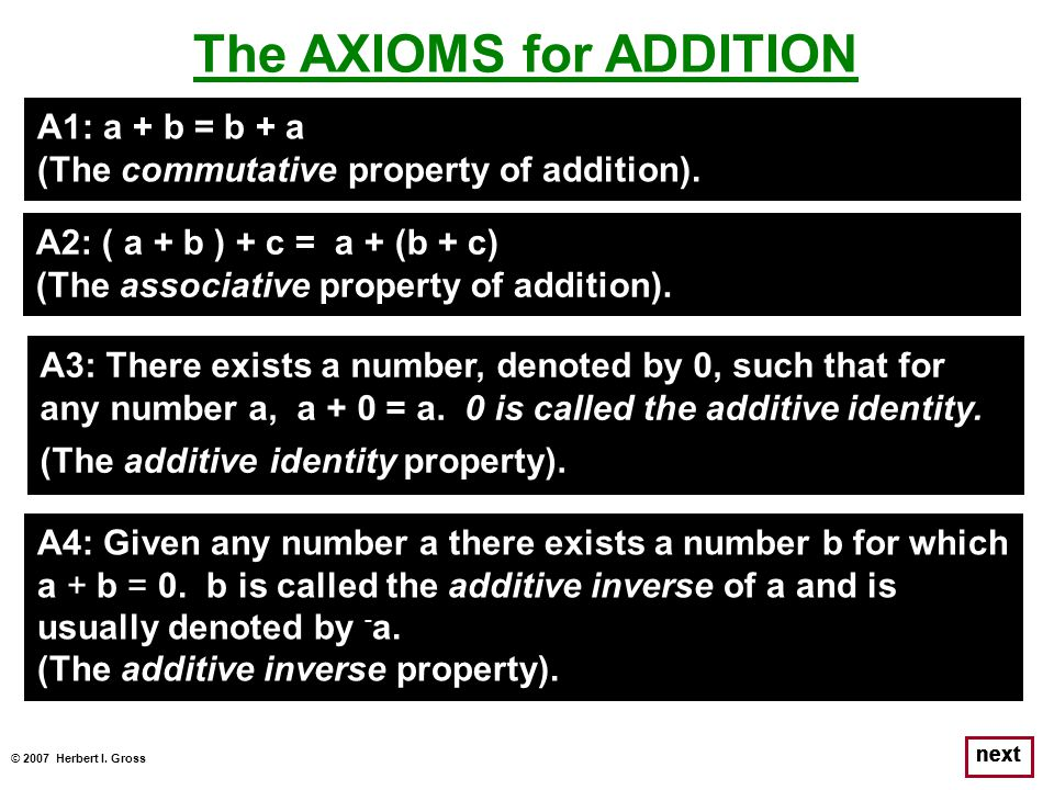The AXIOMS for ADDITION