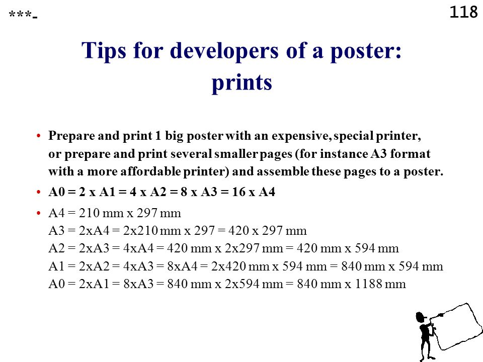 Tips for developers of a poster: prints